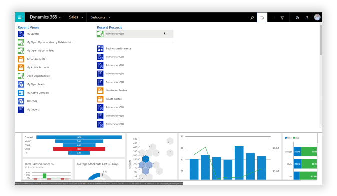 Captura Dynamics 365 gráficos