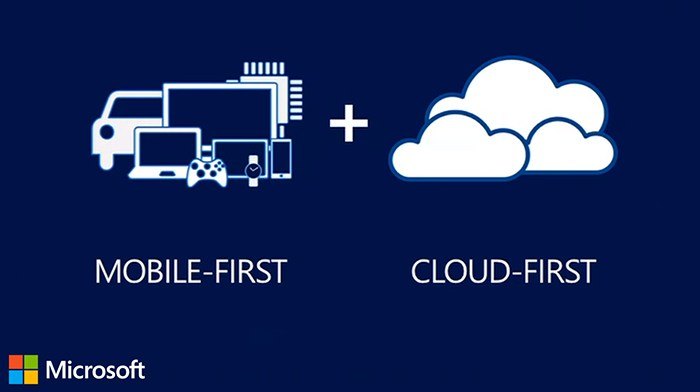 mobile-first-cloud-first